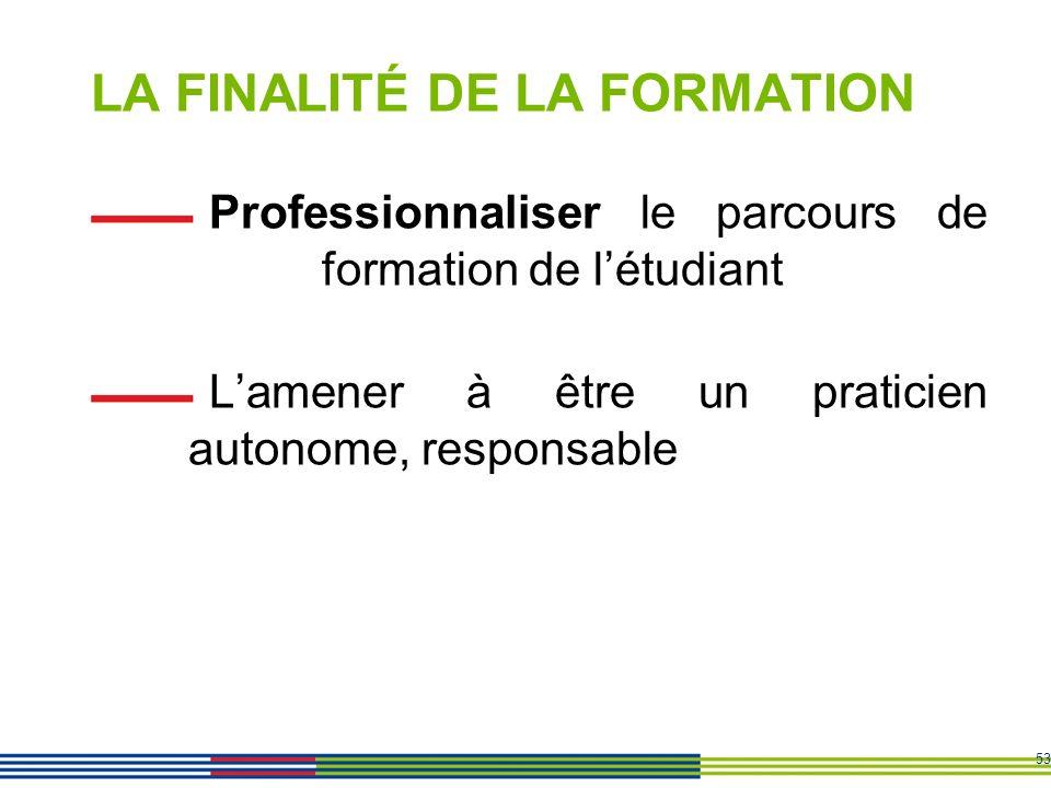 LA FINALITÉ DE LA FORMATION