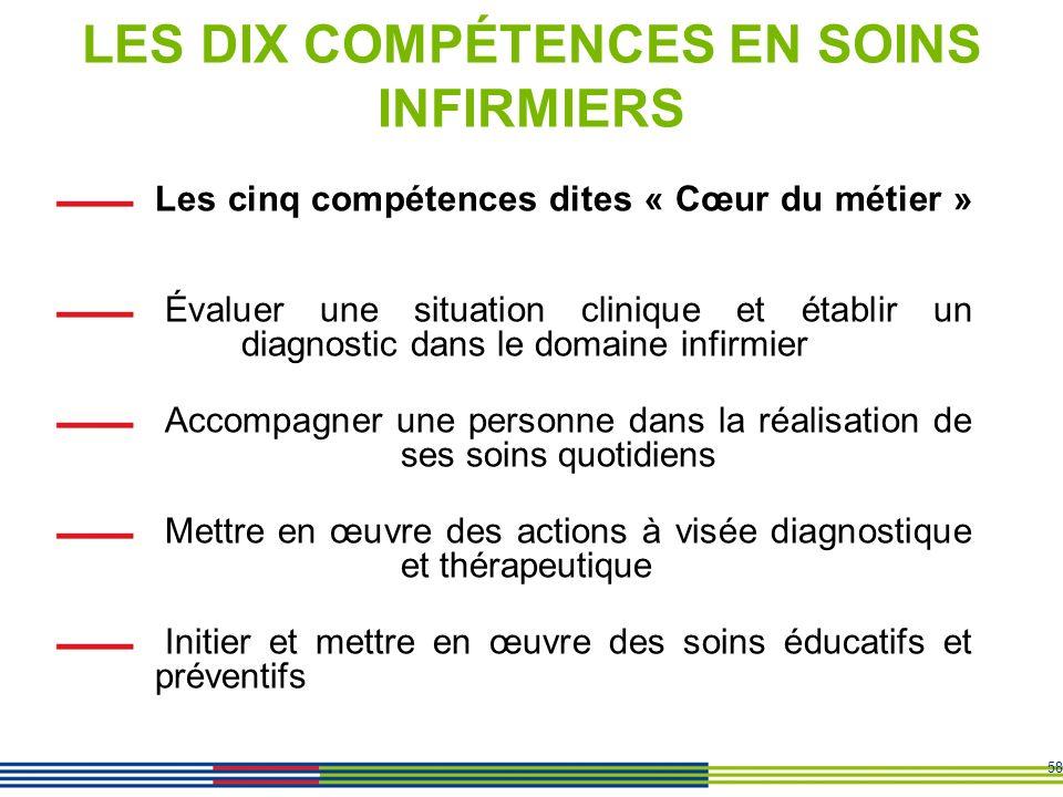 LES DIX COMPÉTENCES EN SOINS INFIRMIERS