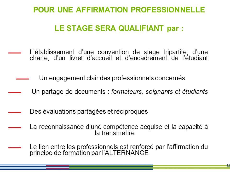 POUR UNE AFFIRMATION PROFESSIONNELLE LE STAGE SERA QUALIFIANT par :