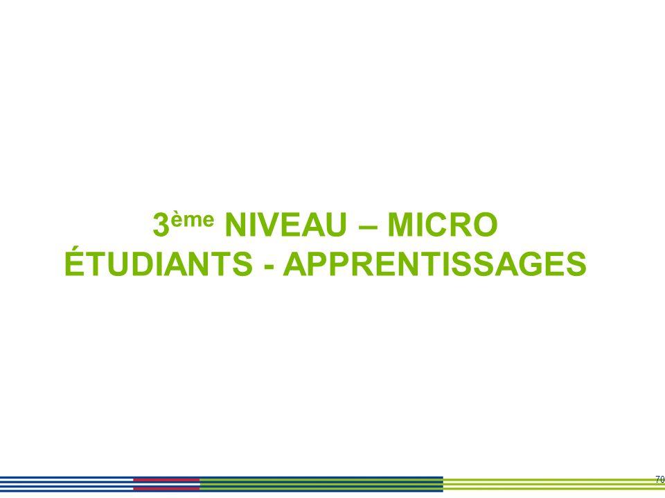 3ème NIVEAU – MICRO ÉTUDIANTS - APPRENTISSAGES