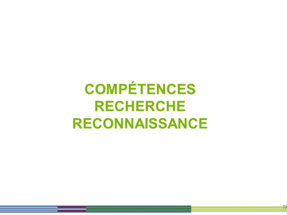 COMPÉTENCES RECHERCHE RECONNAISSANCE