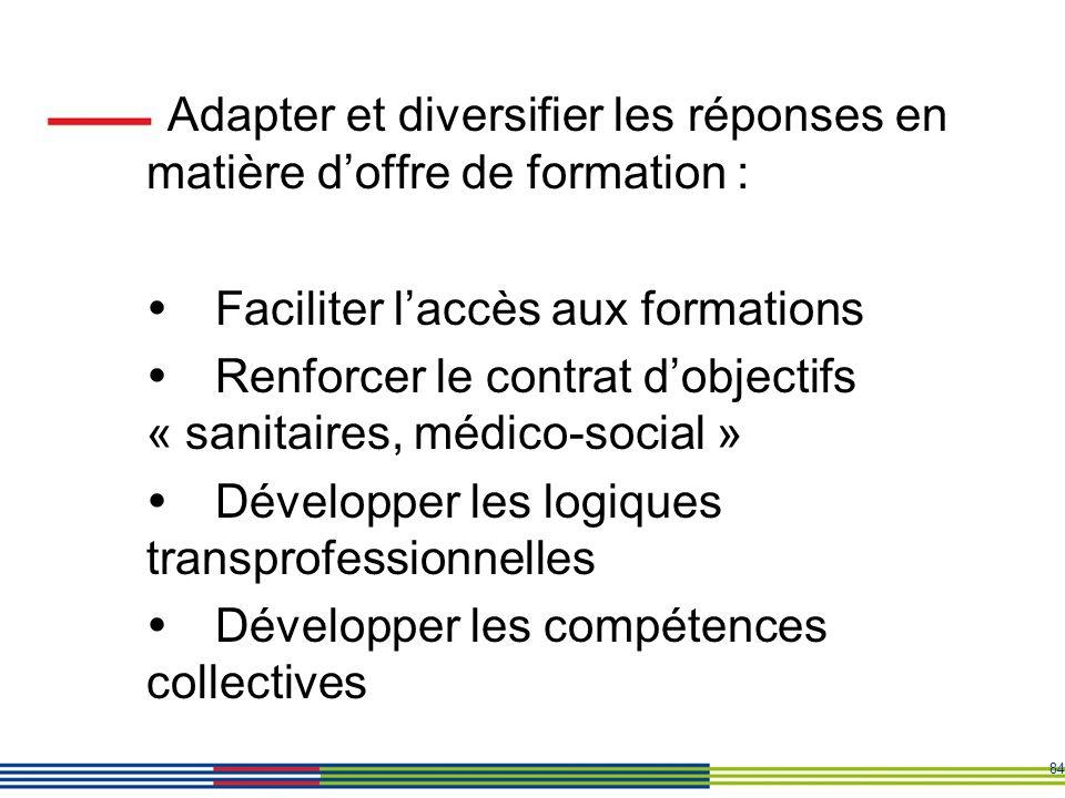 Adapter et diversifier les réponses en matière d'offre de formation :
