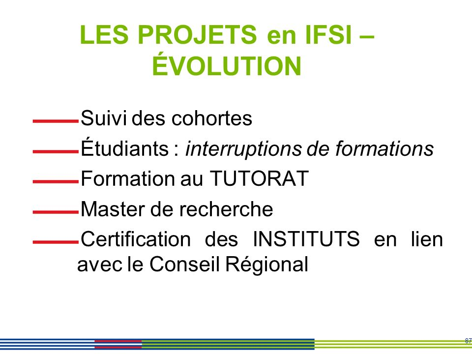 LES PROJETS en IFSI – ÉVOLUTION