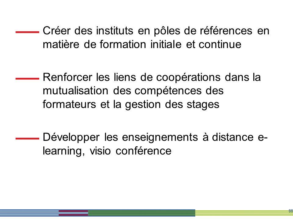 Créer des instituts en pôles de références en matière de formation initiale et continue