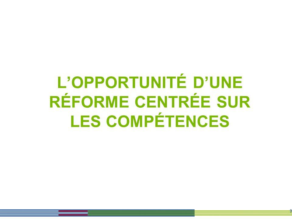 L'OPPORTUNITÉ D'UNE RÉFORME CENTRÉE SUR LES COMPÉTENCES