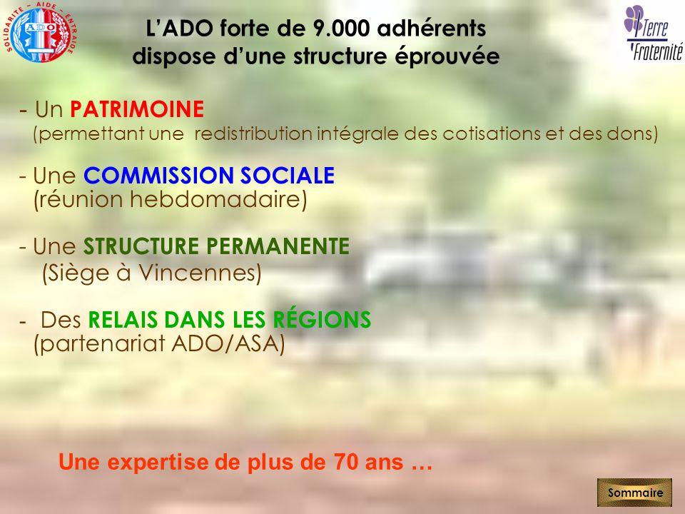 L'ADO forte de 9.000 adhérents dispose d'une structure éprouvée