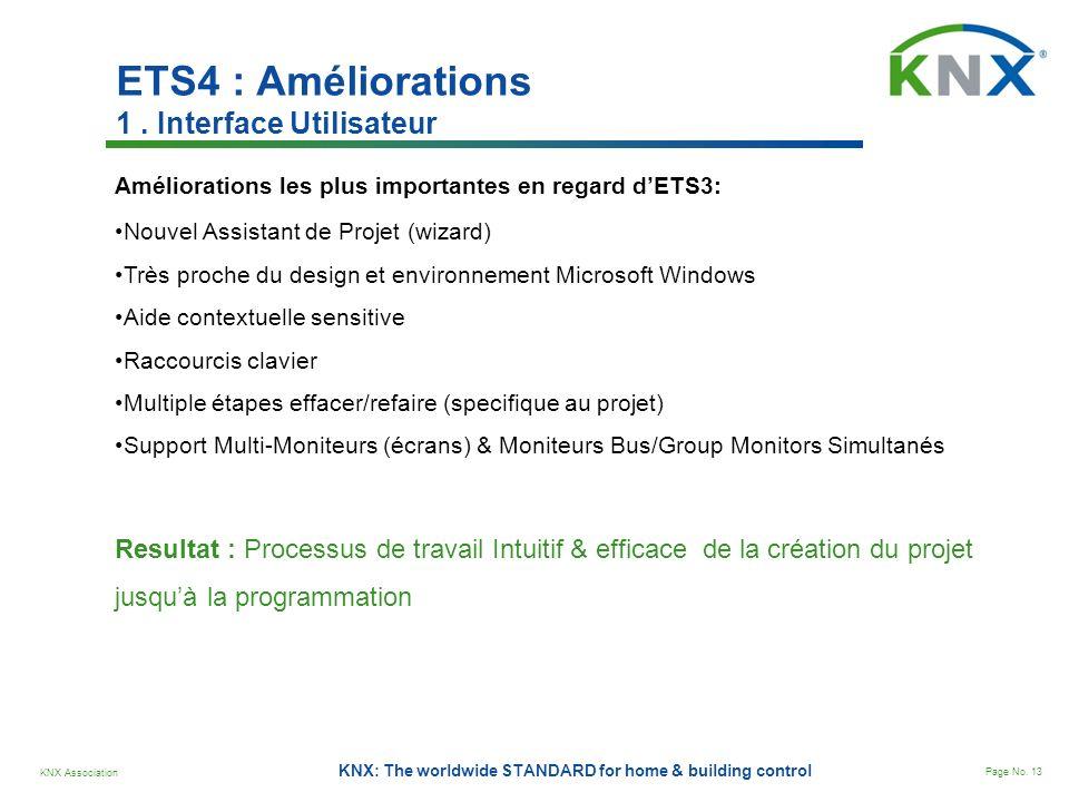 ETS4 : Améliorations 1 . Interface Utilisateur