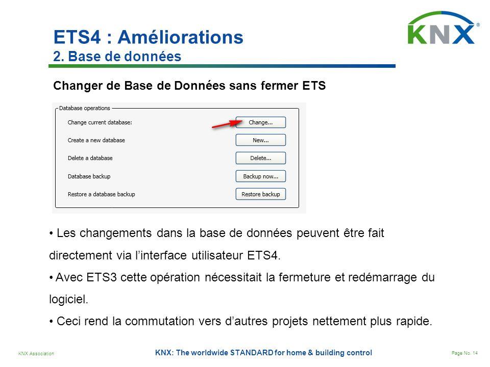 ETS4 : Améliorations 2. Base de données