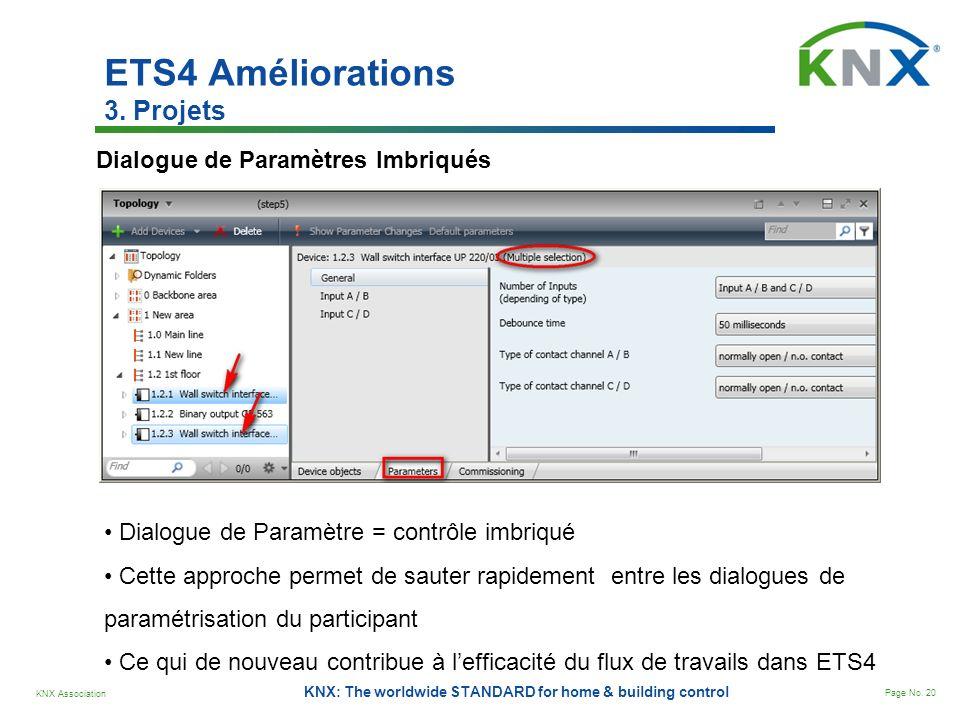 ETS4 Améliorations 3. Projets