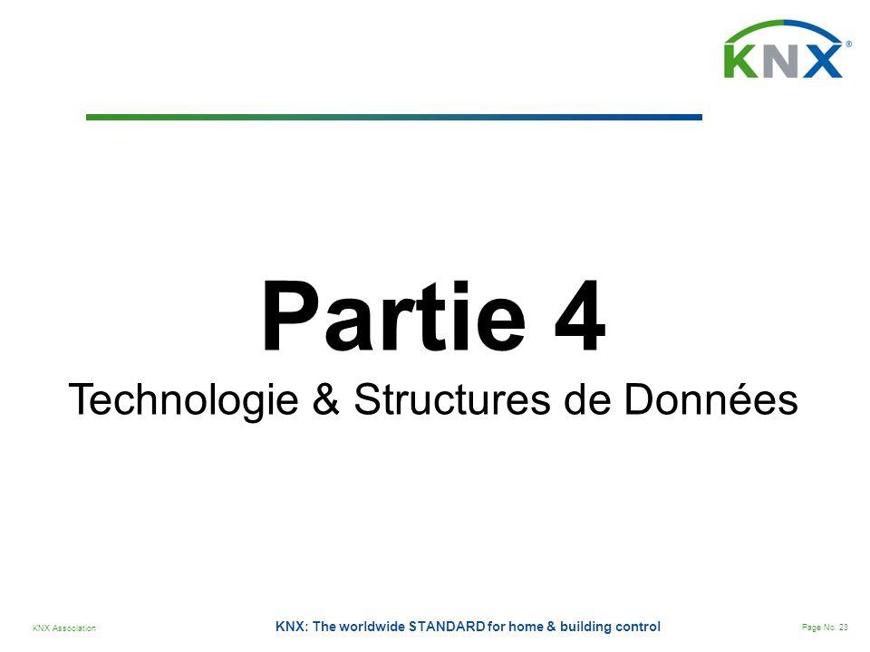 Technologie & Structures de Données