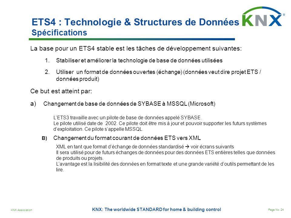 ETS4 : Technologie & Structures de Données Spécifications