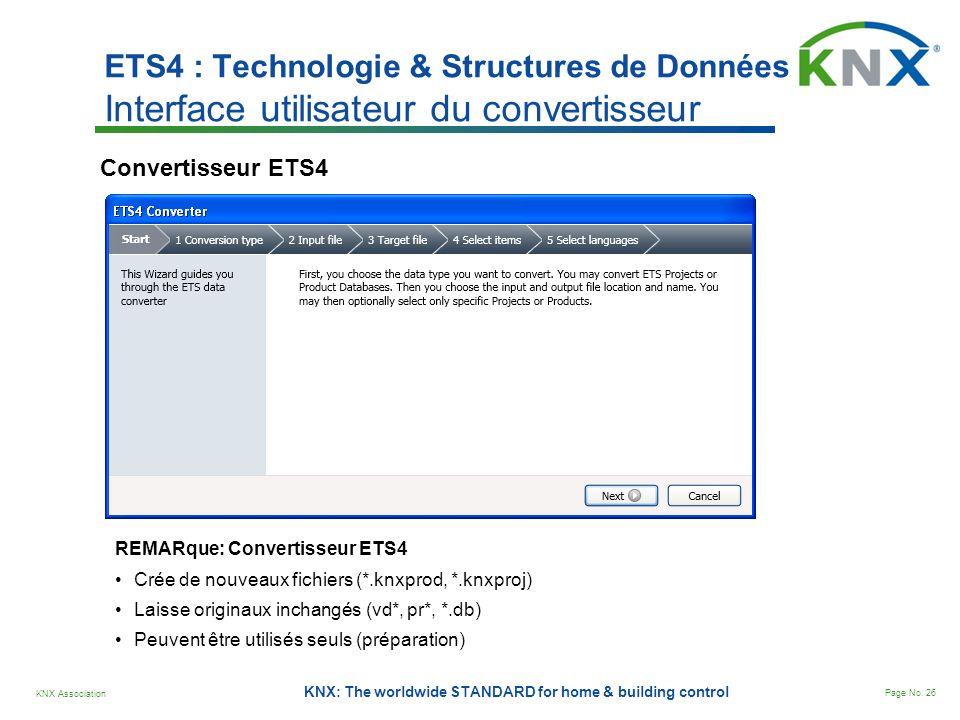 ETS4 : Technologie & Structures de Données Interface utilisateur du convertisseur