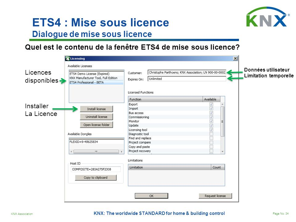 ETS4 : Mise sous licence Dialogue de mise sous licence