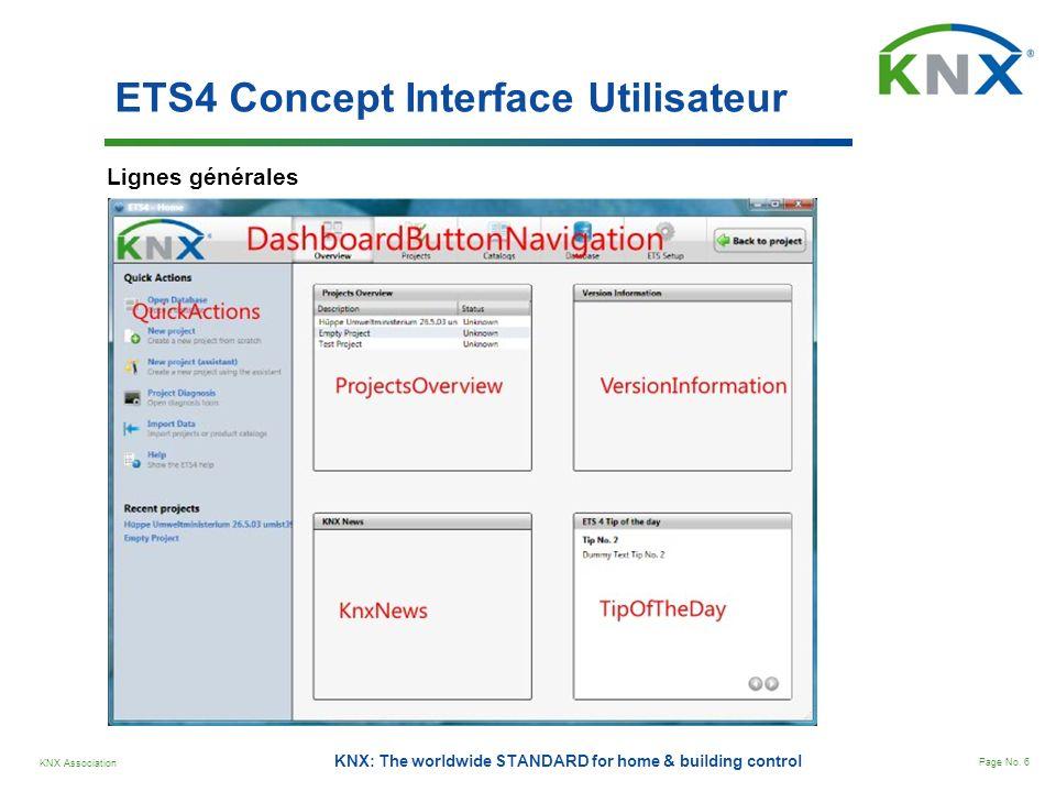 ETS4 Concept Interface Utilisateur
