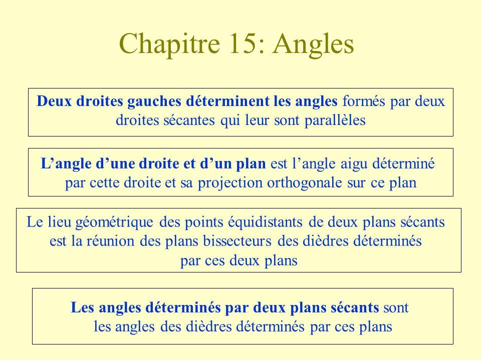 Chapitre 15: Angles Deux droites gauches déterminent les angles formés par deux droites sécantes qui leur sont parallèles.