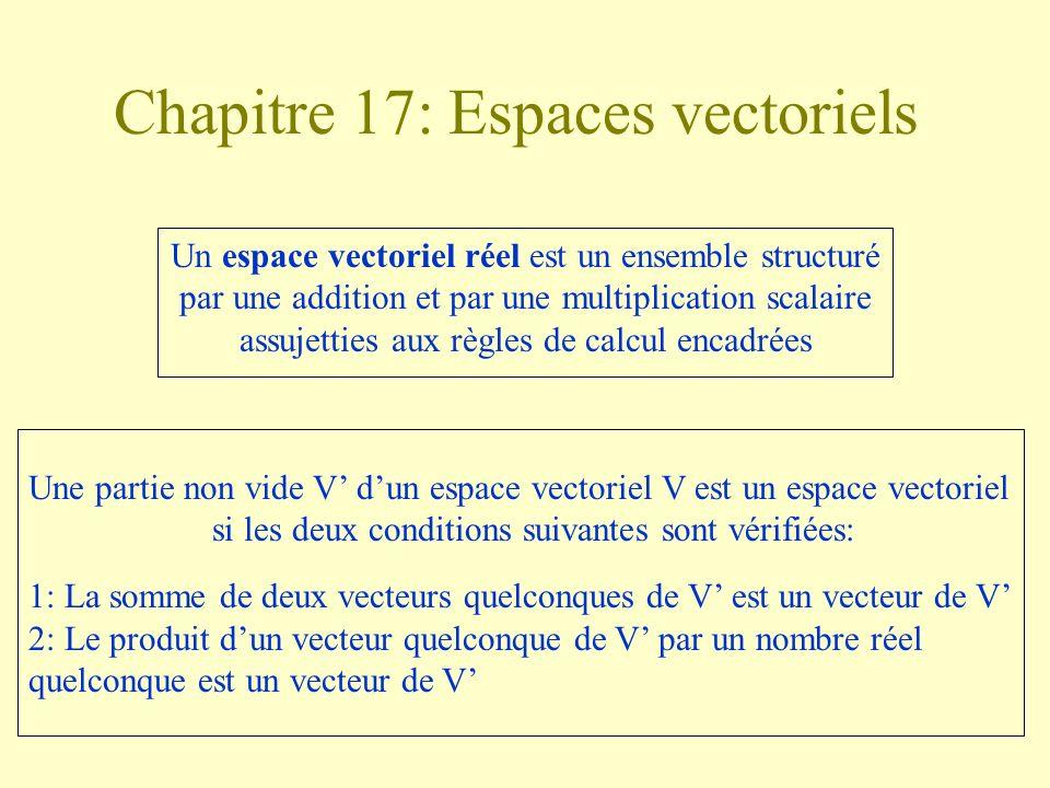Chapitre 17: Espaces vectoriels