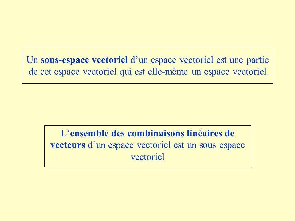 Un sous-espace vectoriel d'un espace vectoriel est une partie de cet espace vectoriel qui est elle-même un espace vectoriel