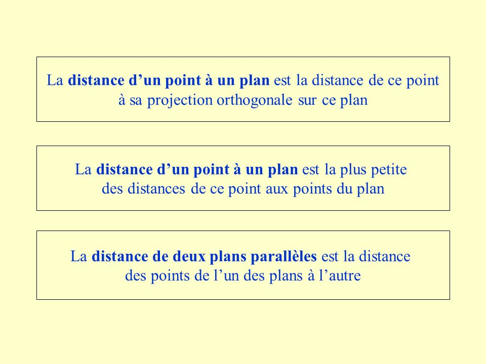 La distance d'un point à un plan est la distance de ce point à sa projection orthogonale sur ce plan