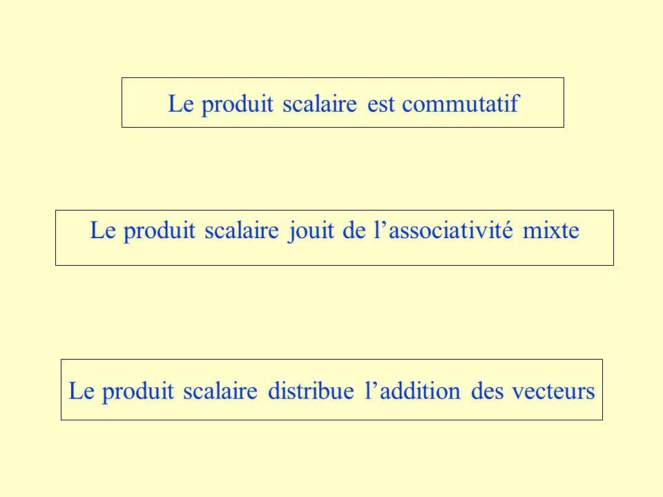 Le produit scalaire est commutatif