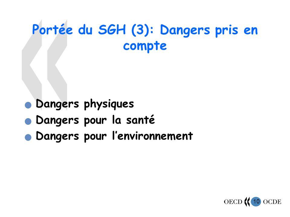 Portée du SGH (3): Dangers pris en compte