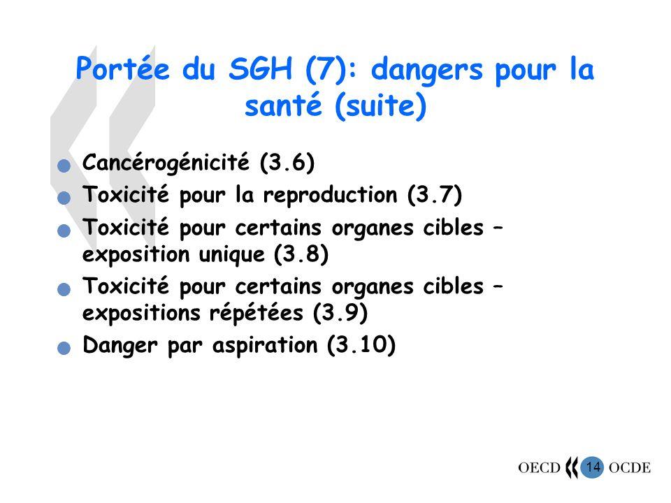 Portée du SGH (7): dangers pour la santé (suite)
