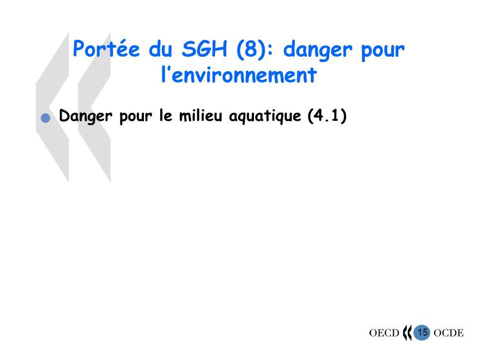Portée du SGH (8): danger pour l'environnement