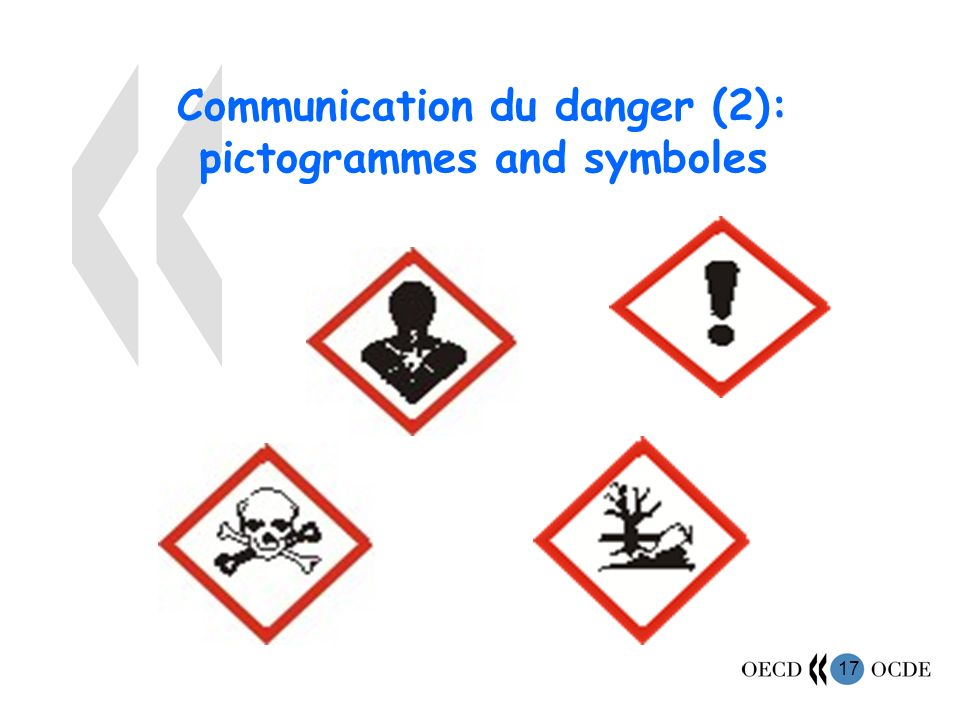 Communication du danger (2): pictogrammes and symboles