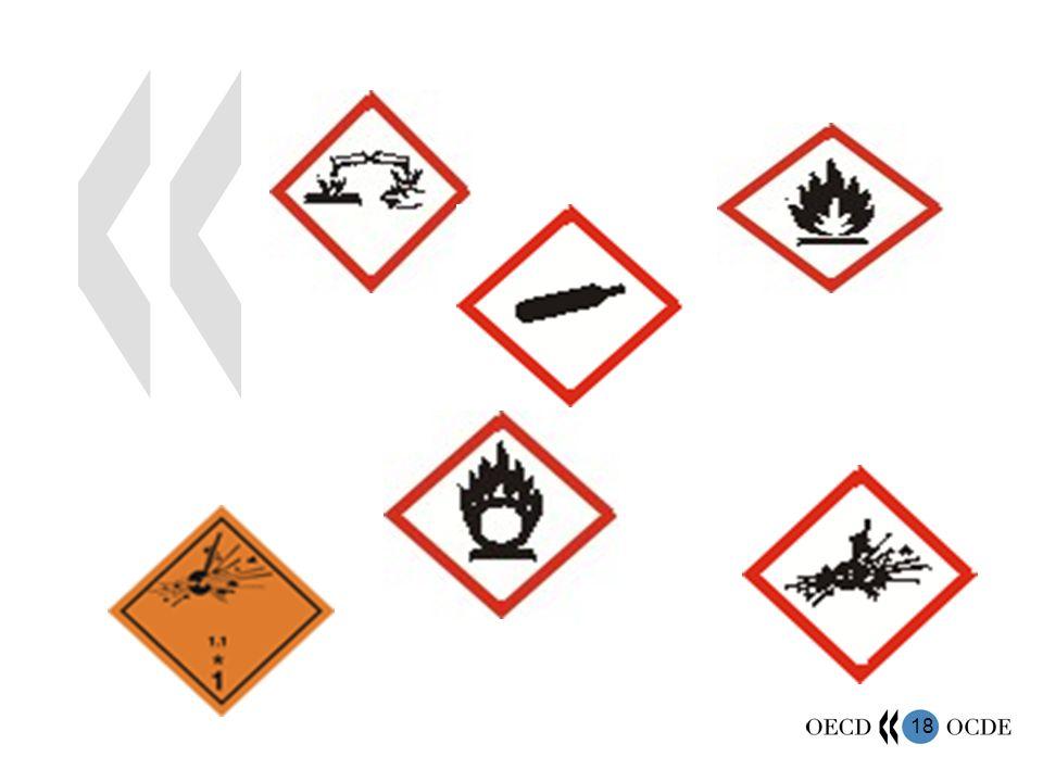 Corrosion Bouteille à gaz Flamme