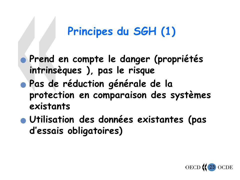 Principes du SGH (1) Prend en compte le danger (propriétés intrinsèques ), pas le risque.