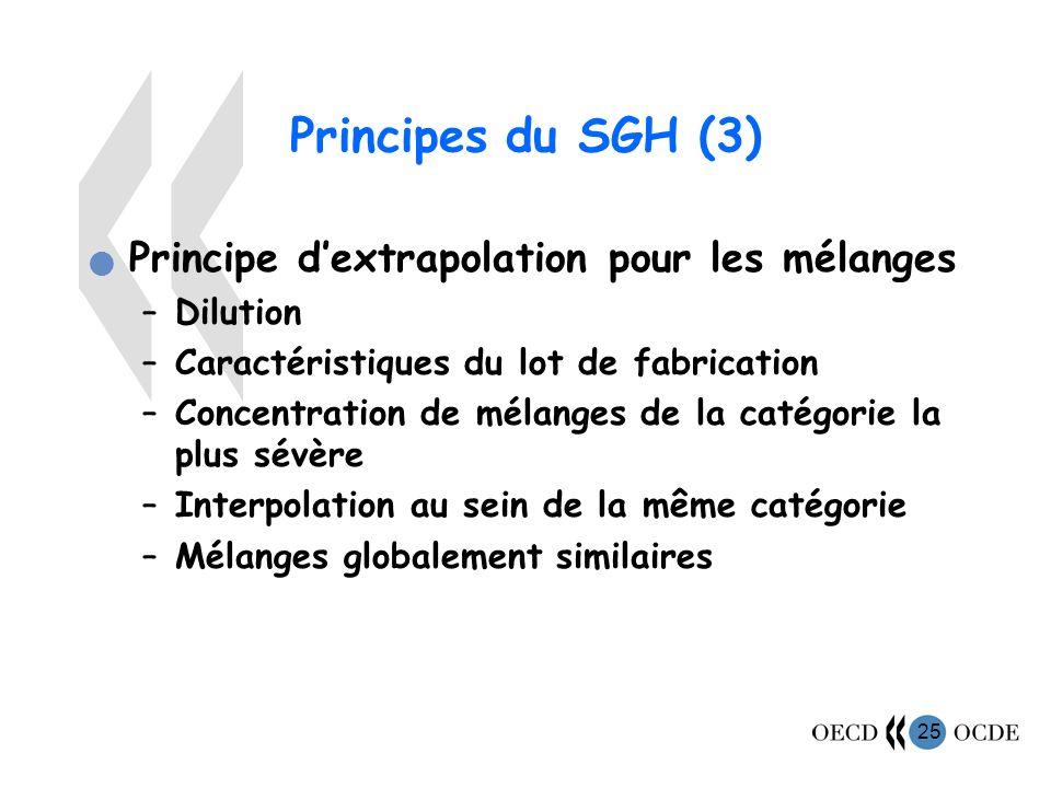 Principes du SGH (3) Principe d'extrapolation pour les mélanges
