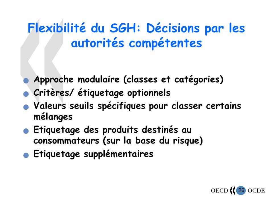 Flexibilité du SGH: Décisions par les autorités compétentes