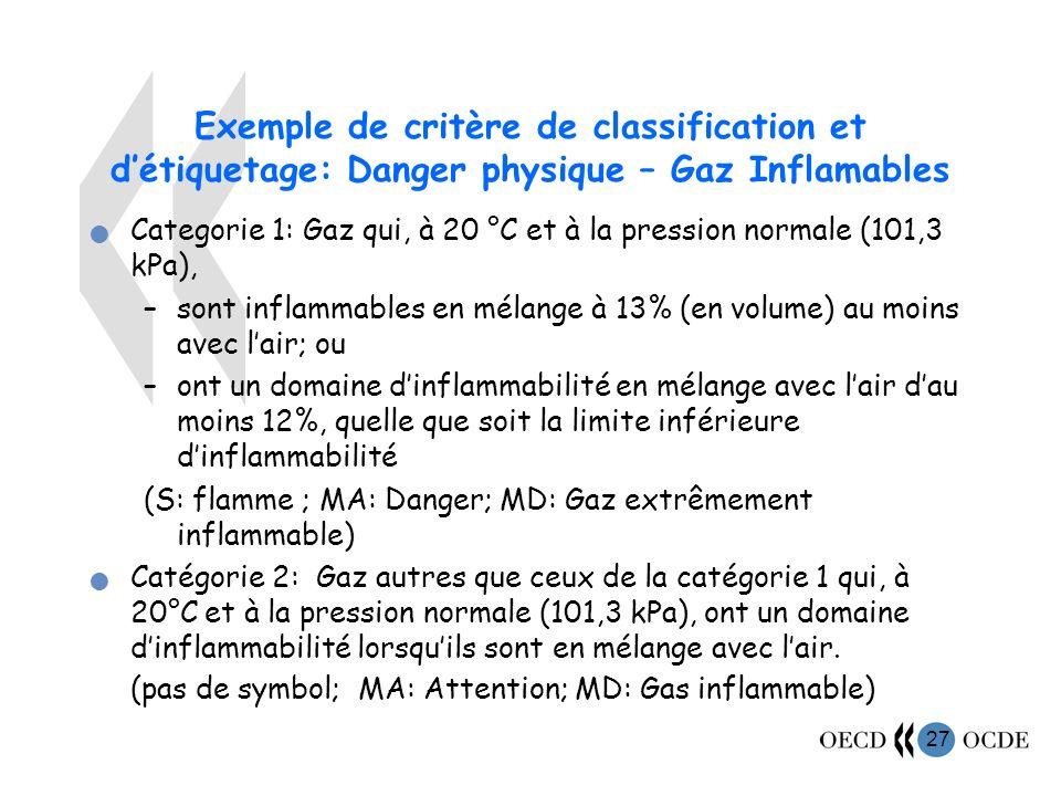 Exemple de critère de classification et d'étiquetage: Danger physique – Gaz Inflamables