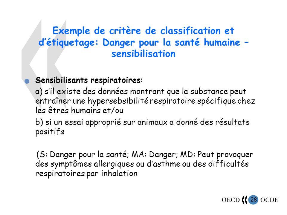 Exemple de critère de classification et d'étiquetage: Danger pour la santé humaine – sensibilisation