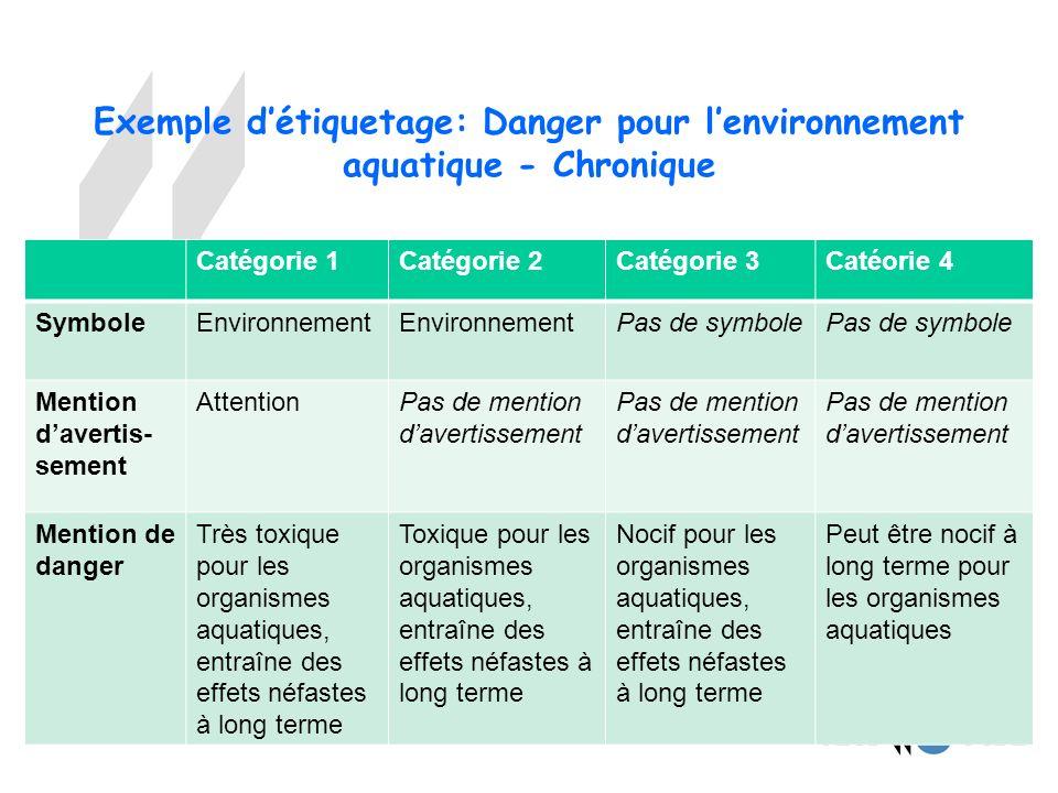 Exemple d'étiquetage: Danger pour l'environnement aquatique - Chronique
