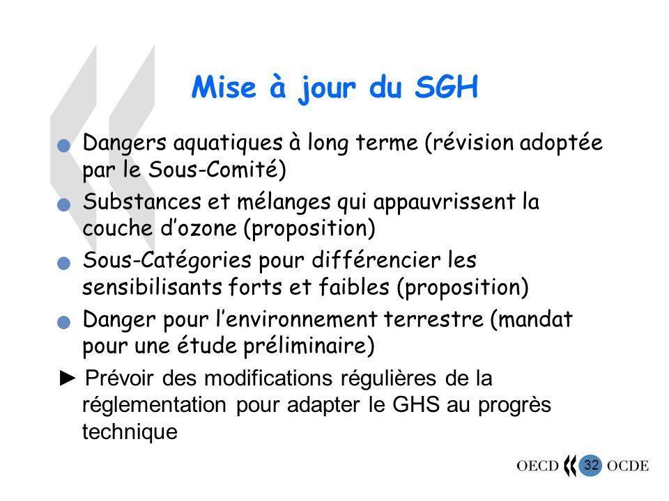Mise à jour du SGH Dangers aquatiques à long terme (révision adoptée par le Sous-Comité)