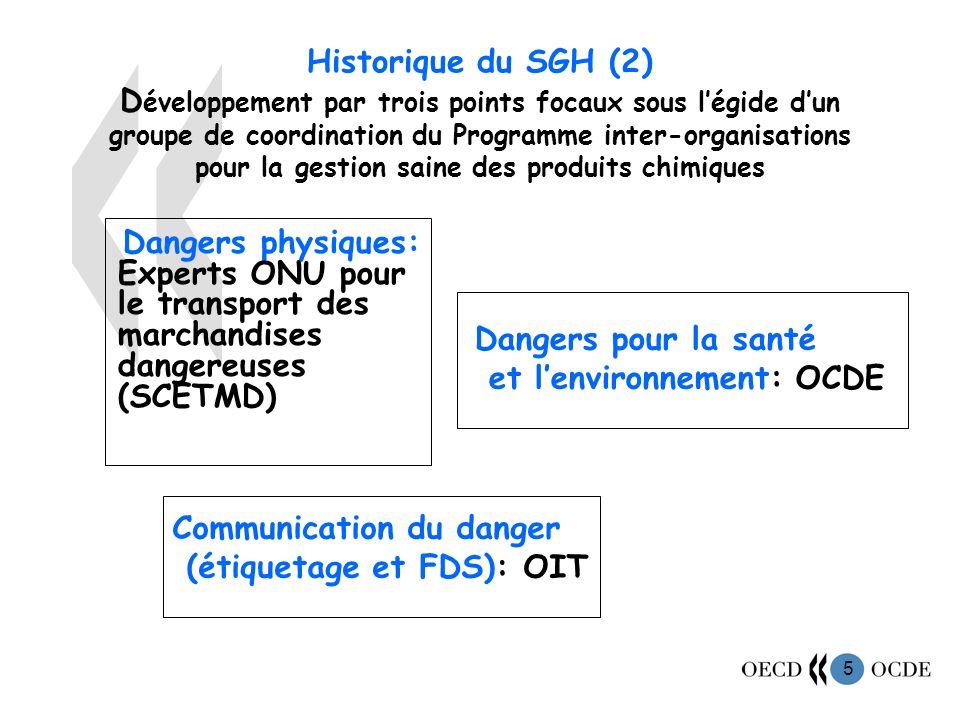 Historique du SGH (2) Développement par trois points focaux sous l'égide d'un groupe de coordination du Programme inter-organisations pour la gestion saine des produits chimiques