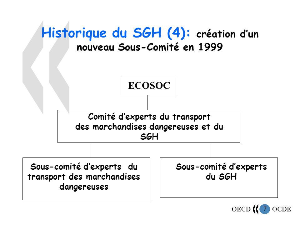 Historique du SGH (4): création d'un nouveau Sous-Comité en 1999