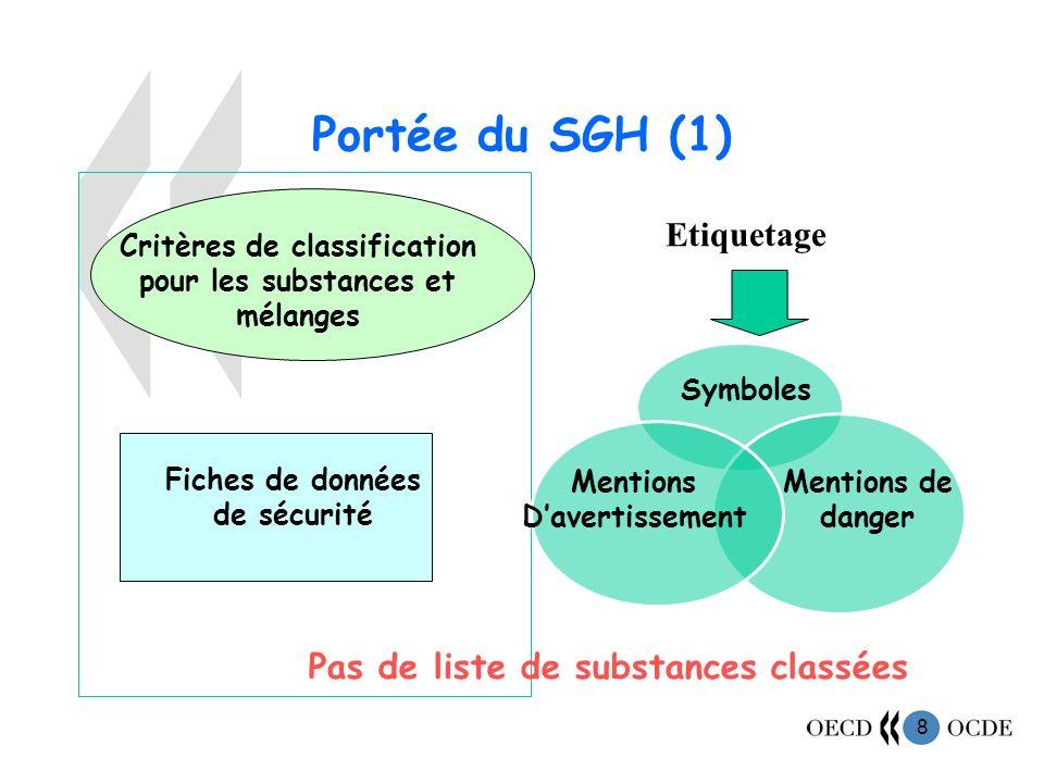 Critères de classification pour les substances et mélanges