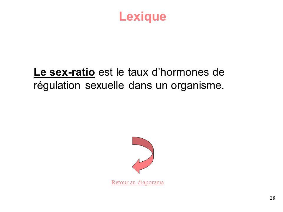 Lexique Le sex-ratio est le taux d'hormones de régulation sexuelle dans un organisme.