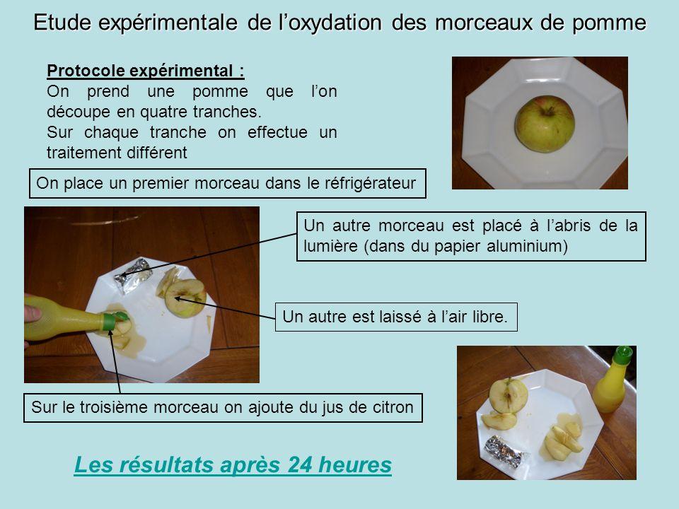Etude expérimentale de l'oxydation des morceaux de pomme
