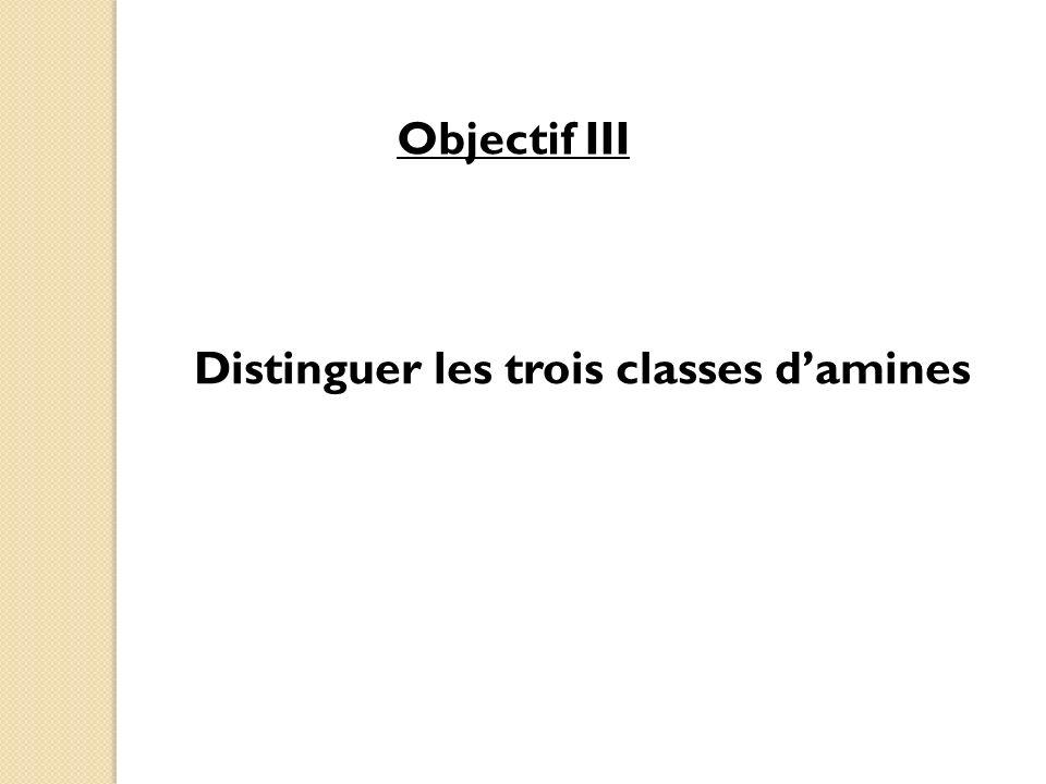Distinguer les trois classes d'amines