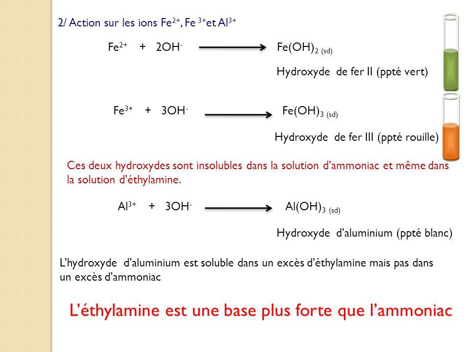 L'éthylamine est une base plus forte que l'ammoniac
