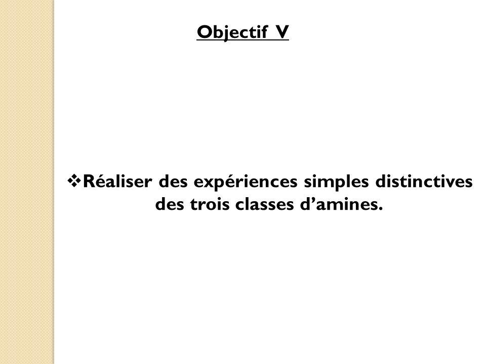 Objectif V Réaliser des expériences simples distinctives des trois classes d'amines.