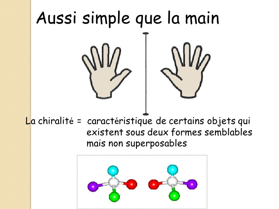 Aussi simple que la main