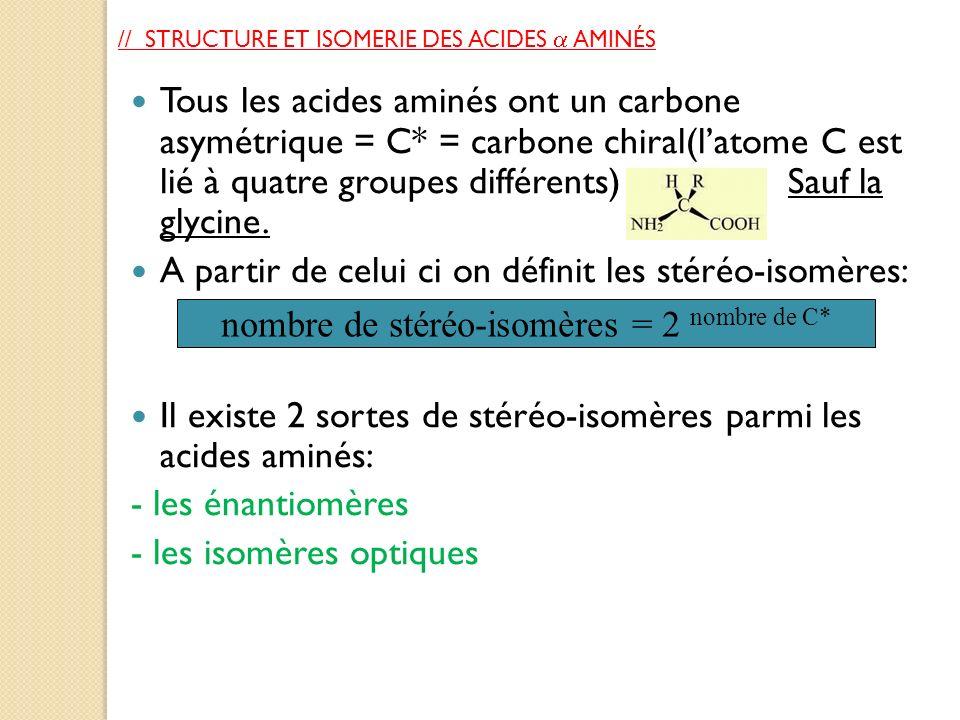 nombre de stéréo-isomères = 2 nombre de C*