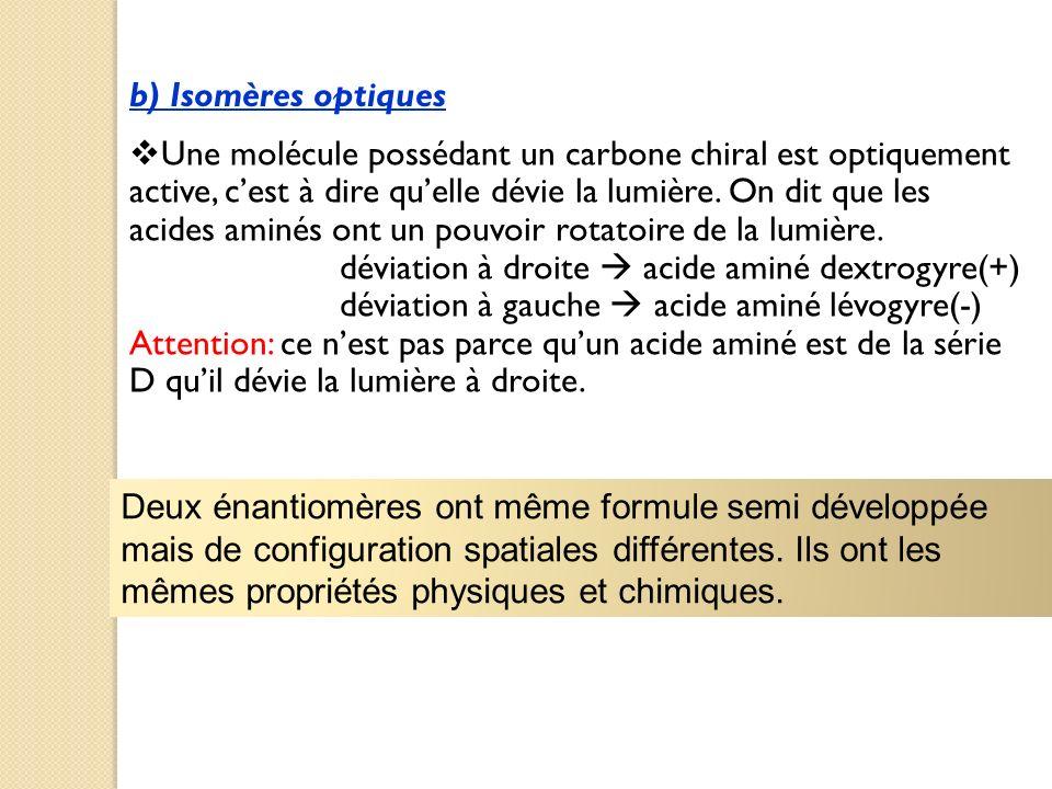 b) Isomères optiques