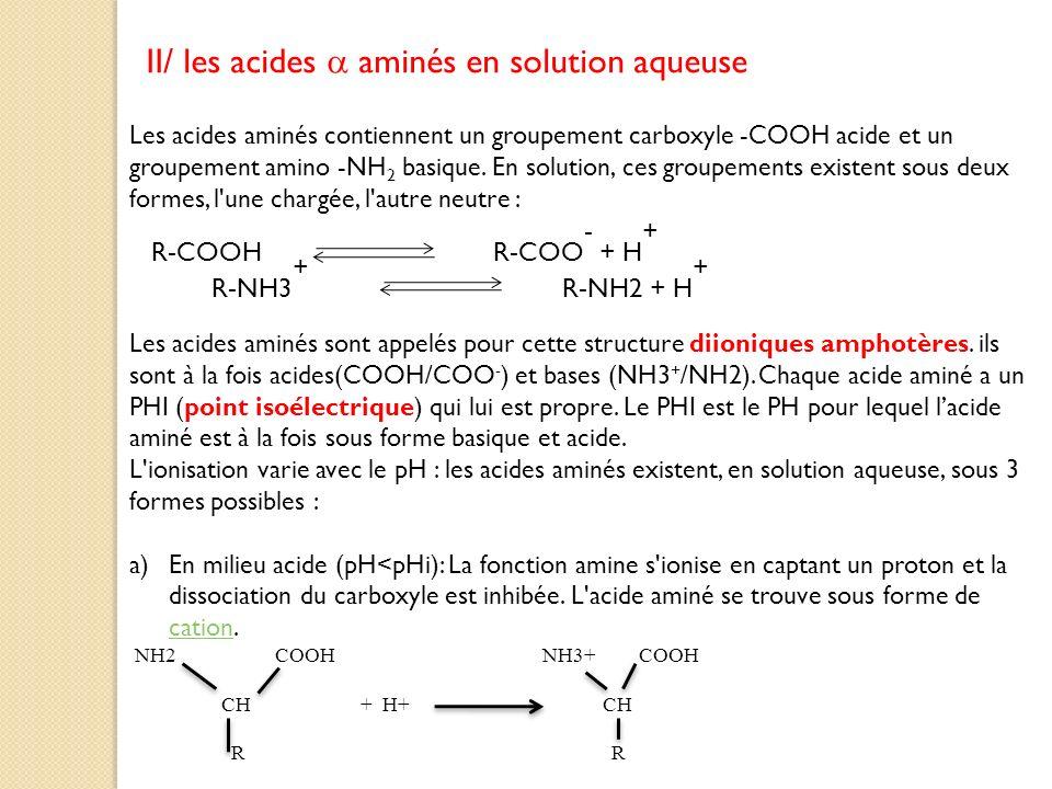 R-COOH R-COO- + H+ R-NH3+ R-NH2 + H+