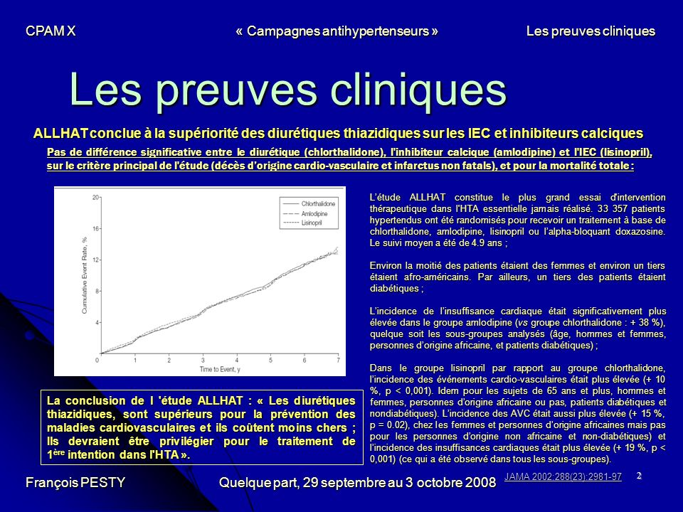 CPAM X « Campagnes antihypertenseurs » Les preuves cliniques