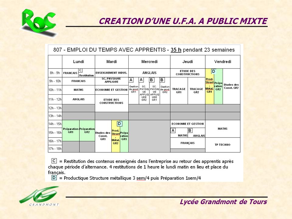 CREATION D'UNE U.F.A. A PUBLIC MIXTE