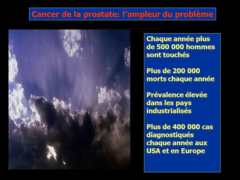 Cancer de la prostate: l'ampleur du problème